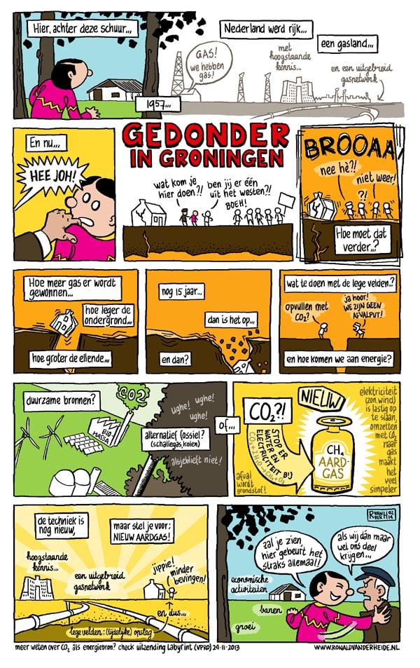 een strip over gaswinning in Groningen door Ronald van der Heide. Ronald is illustrator, striptekenaar en snel tekenaar.